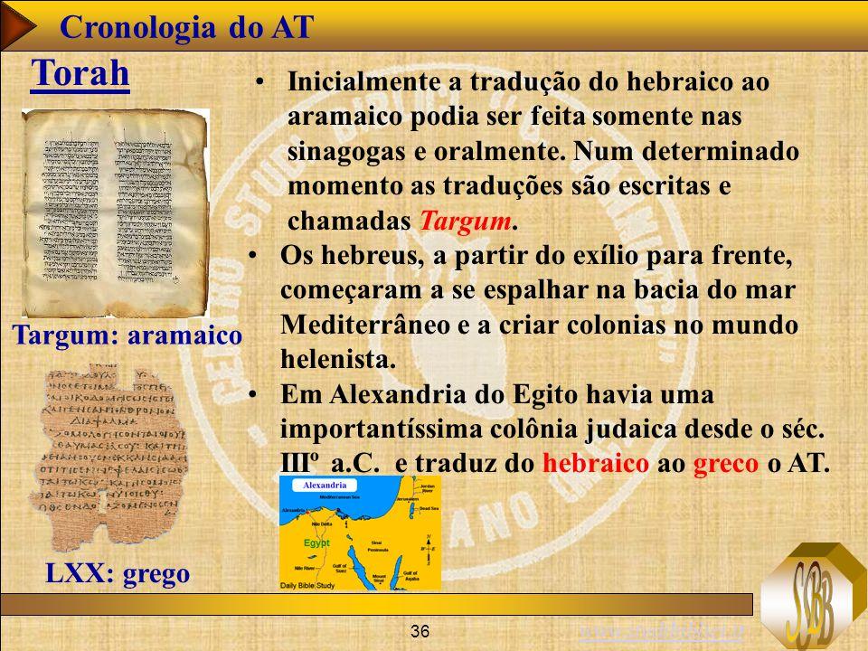 Cronologia do AT Torah.
