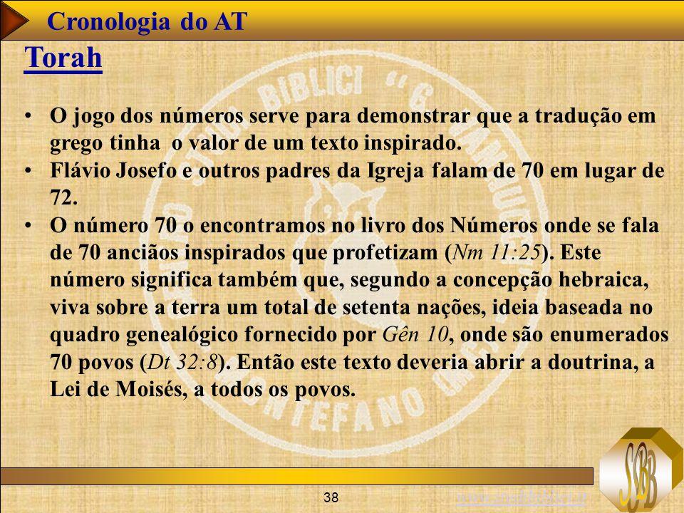 Cronologia do AT Torah. O jogo dos números serve para demonstrar que a tradução em grego tinha o valor de um texto inspirado.