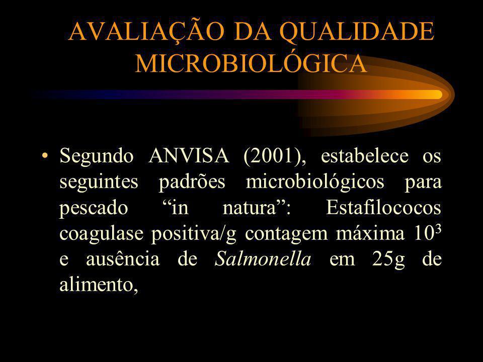 AVALIAÇÃO DA QUALIDADE MICROBIOLÓGICA