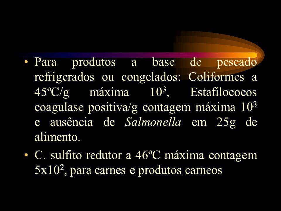 Para produtos a base de pescado refrigerados ou congelados: Coliformes a 45ºC/g máxima 103, Estafilococos coagulase positiva/g contagem máxima 103 e ausência de Salmonella em 25g de alimento.