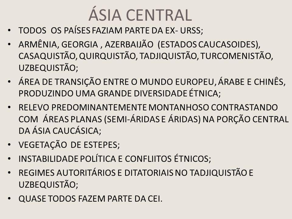 ÁSIA CENTRAL TODOS OS PAÍSES FAZIAM PARTE DA EX- URSS;