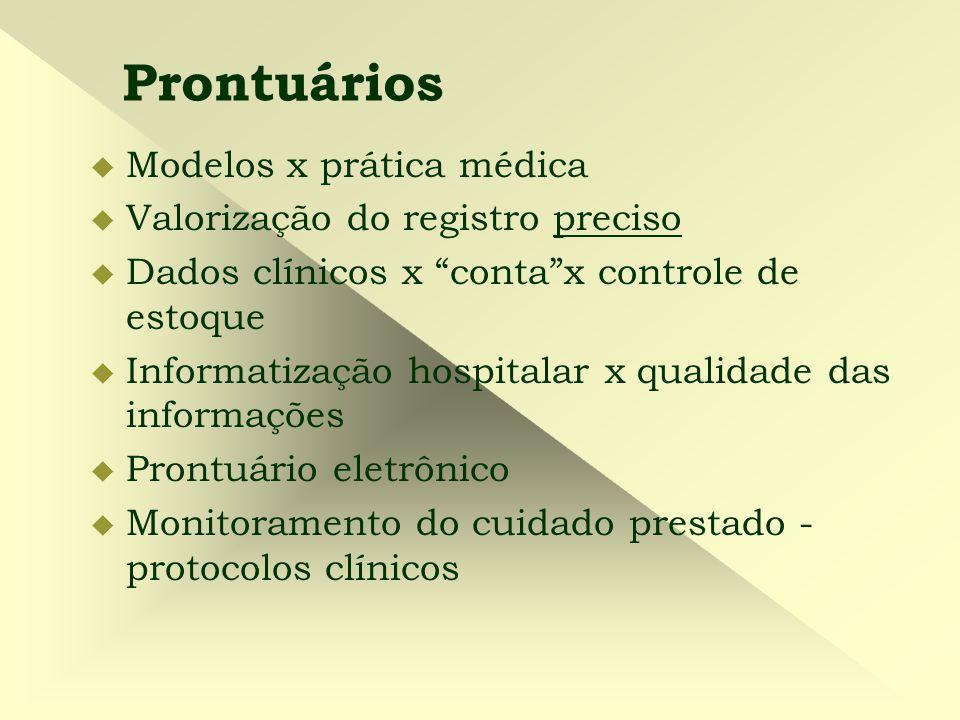 Prontuários Modelos x prática médica Valorização do registro preciso