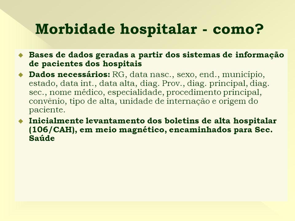 Morbidade hospitalar - como