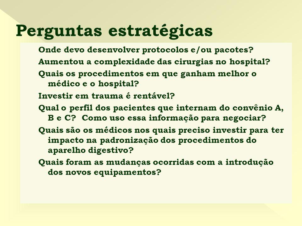 Perguntas estratégicas