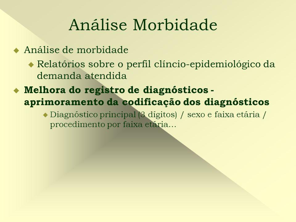 Análise Morbidade Análise de morbidade