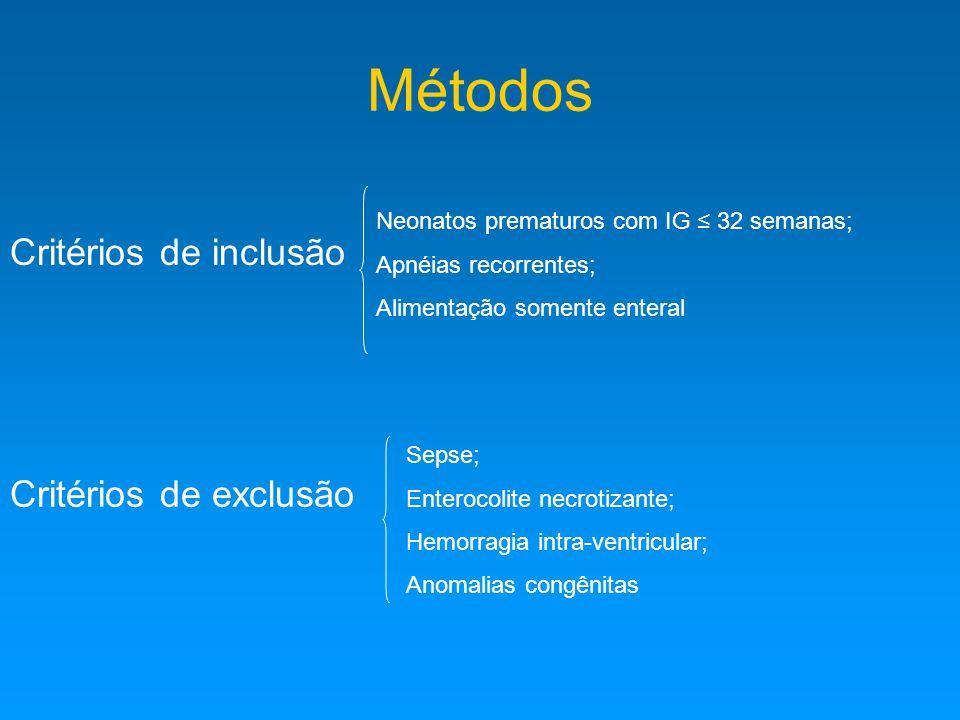 Métodos Critérios de inclusão Critérios de exclusão