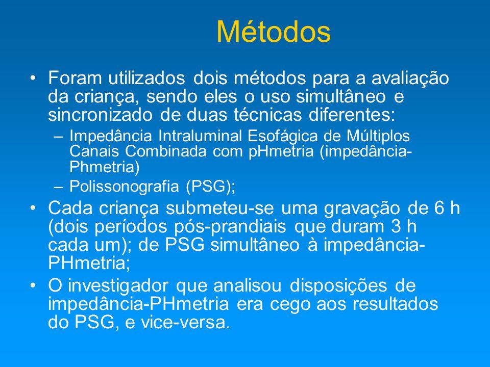Métodos Foram utilizados dois métodos para a avaliação da criança, sendo eles o uso simultâneo e sincronizado de duas técnicas diferentes: