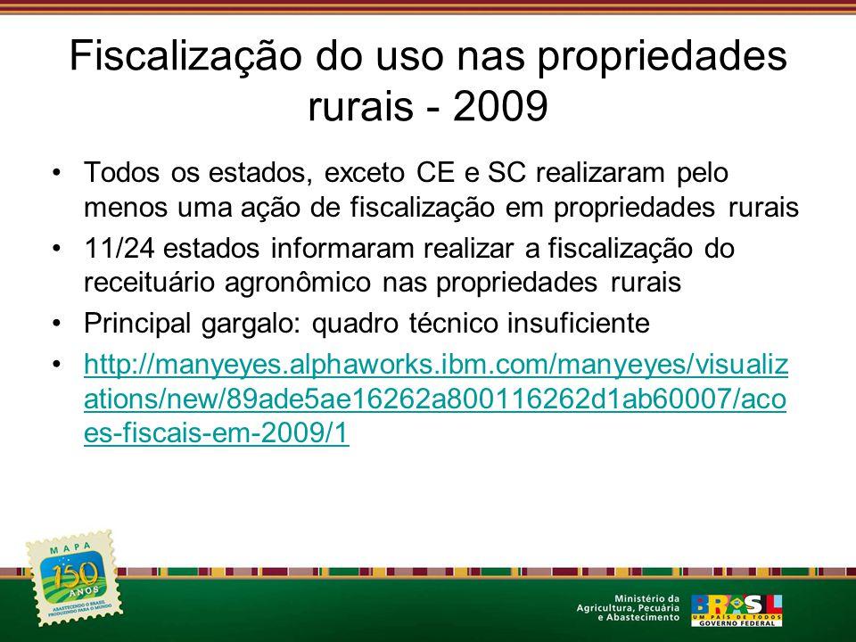 Fiscalização do uso nas propriedades rurais - 2009