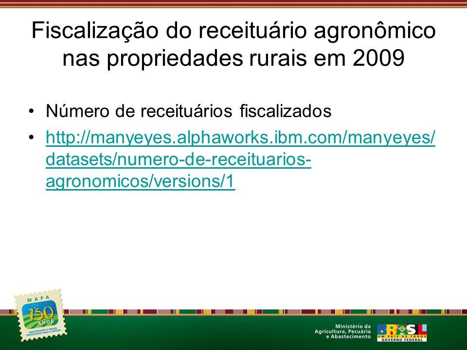 Fiscalização do receituário agronômico nas propriedades rurais em 2009