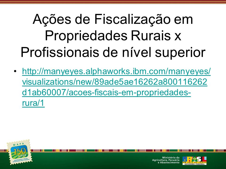 Ações de Fiscalização em Propriedades Rurais x Profissionais de nível superior