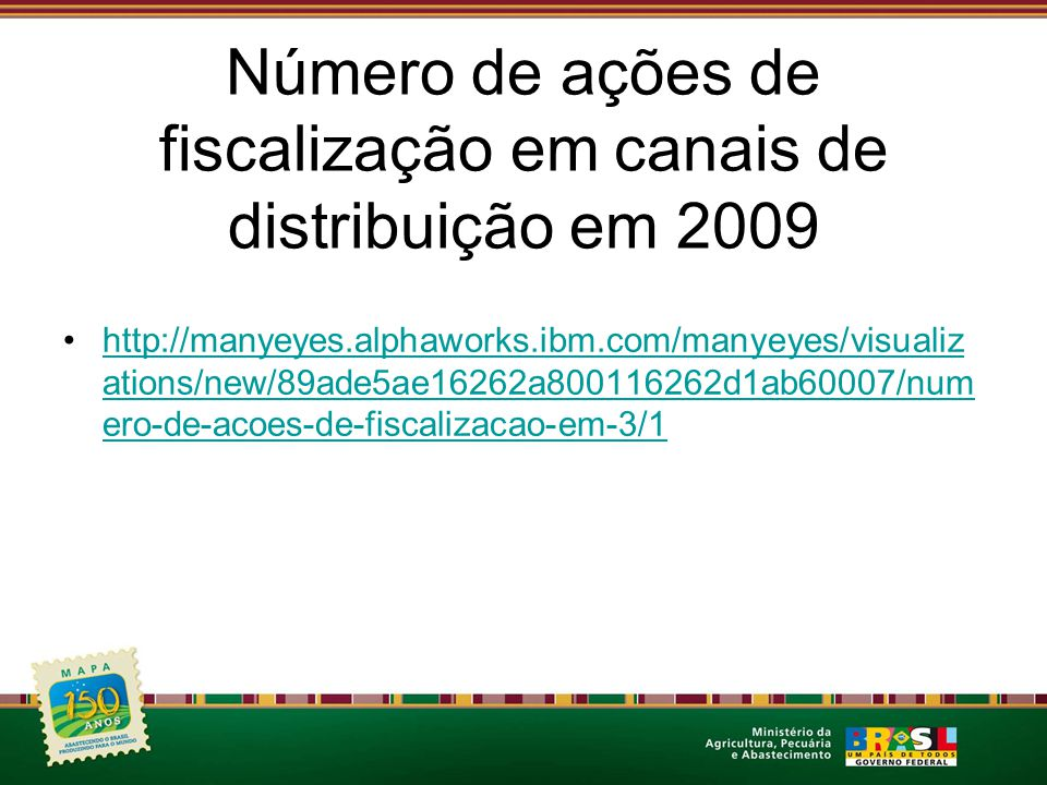 Número de ações de fiscalização em canais de distribuição em 2009