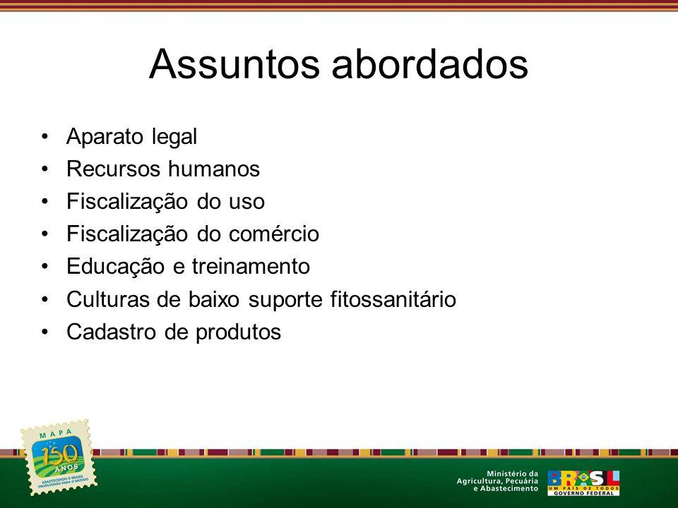 Assuntos abordados Aparato legal Recursos humanos Fiscalização do uso