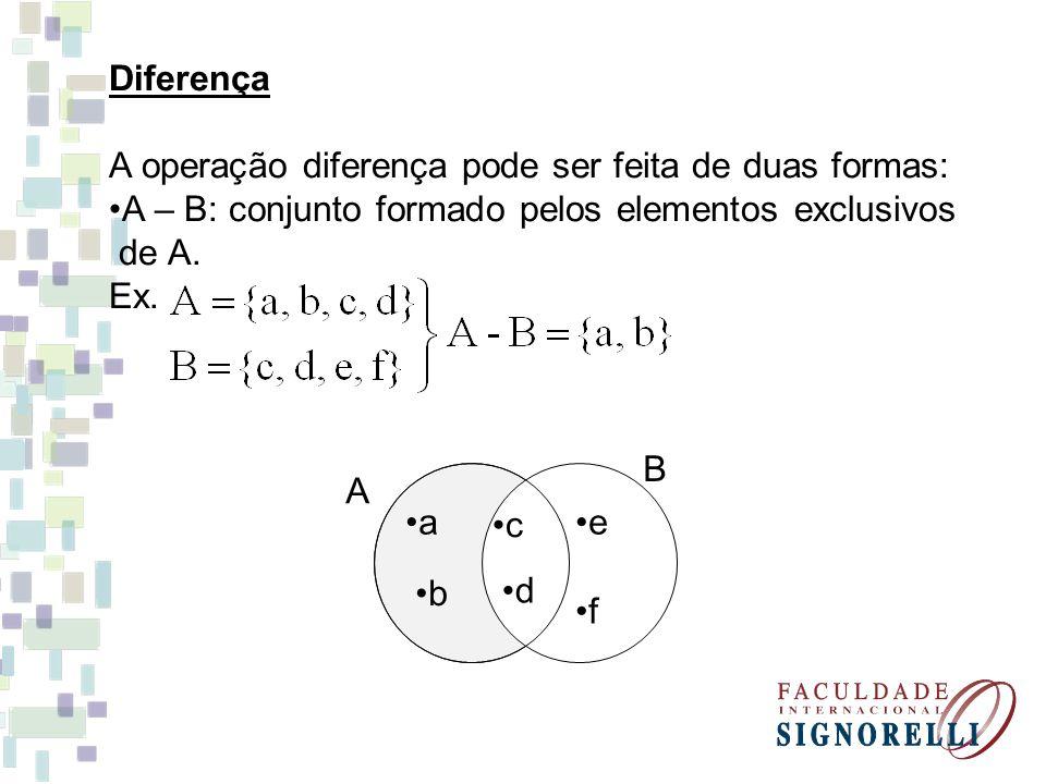 Diferença A operação diferença pode ser feita de duas formas: A – B: conjunto formado pelos elementos exclusivos.