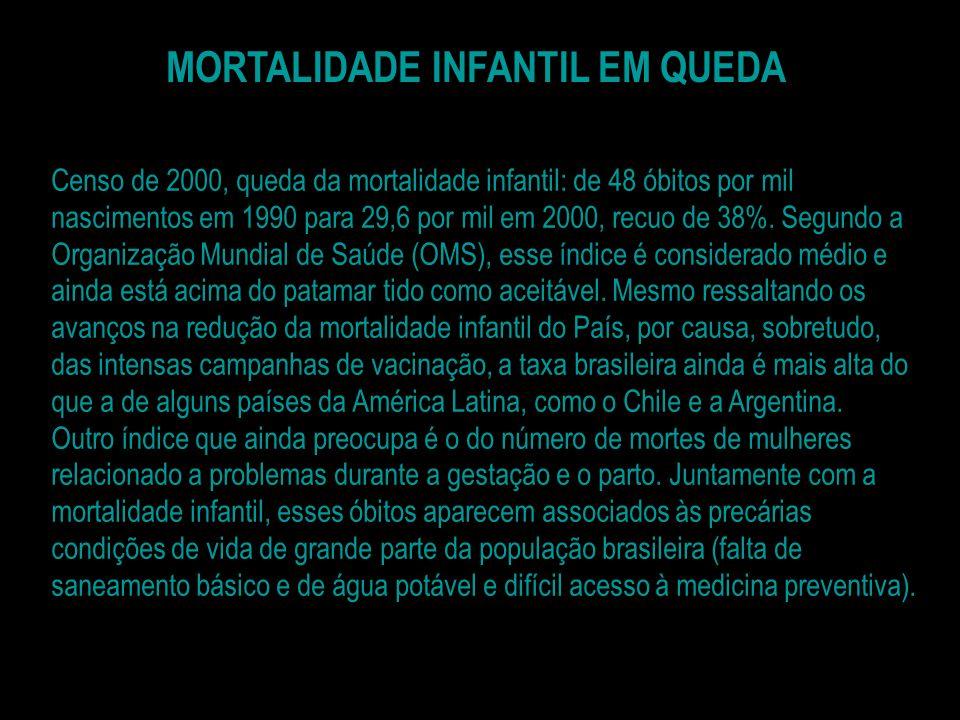 MORTALIDADE INFANTIL EM QUEDA