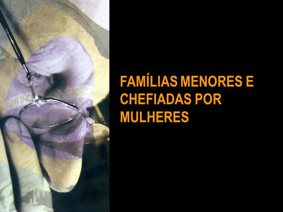 FAMÍLIAS MENORES E CHEFIADAS POR MULHERES