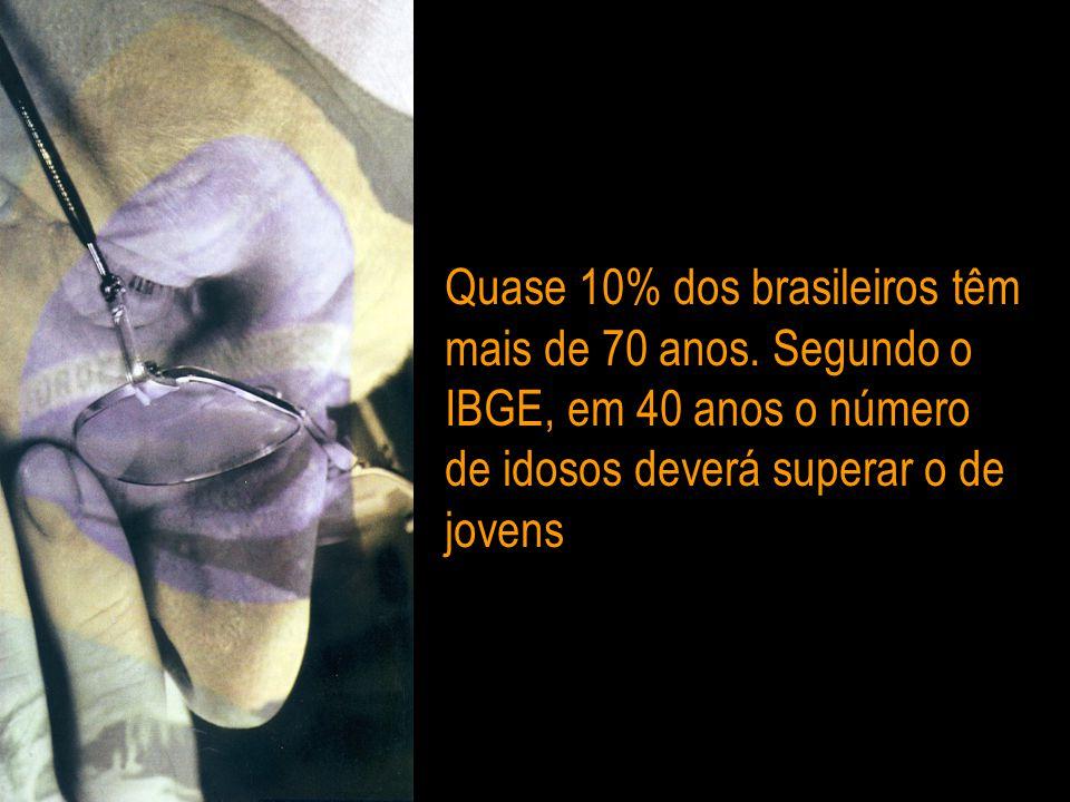 Quase 10% dos brasileiros têm