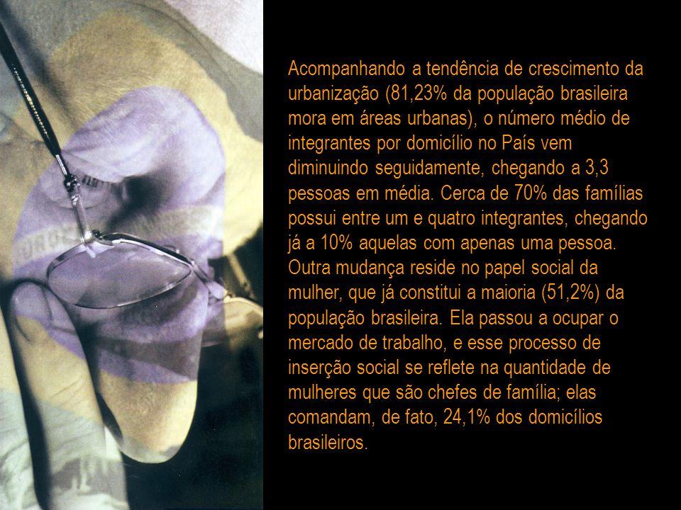 Acompanhando a tendência de crescimento da urbanização (81,23% da população brasileira mora em áreas urbanas), o número médio de integrantes por domicílio no País vem diminuindo seguidamente, chegando a 3,3 pessoas em média. Cerca de 70% das famílias possui entre um e quatro integrantes, chegando já a 10% aquelas com apenas uma pessoa.