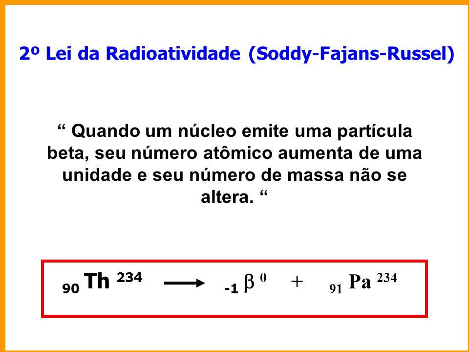 2º Lei da Radioatividade (Soddy-Fajans-Russel)