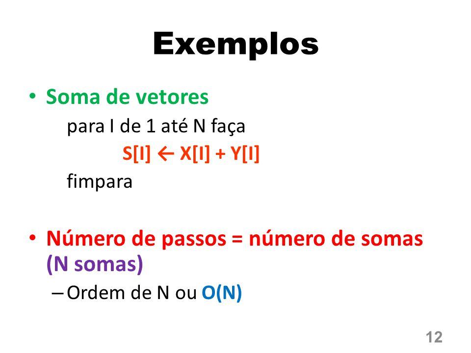 Exemplos Soma de vetores Número de passos = número de somas (N somas)