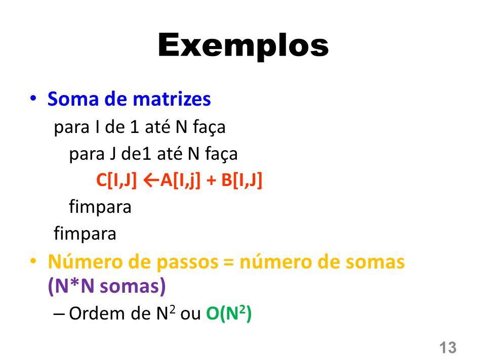 Exemplos Soma de matrizes