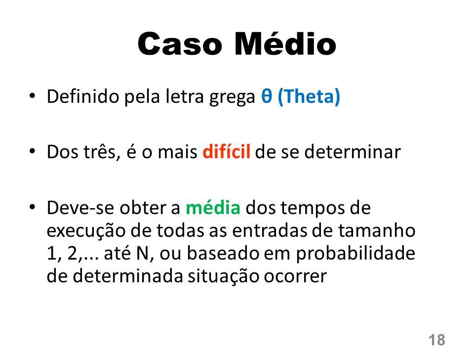 Caso Médio Definido pela letra grega θ (Theta)