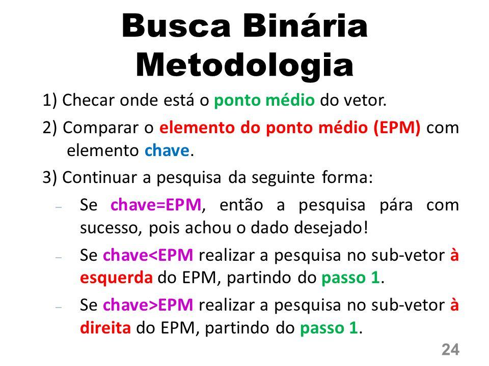 Busca Binária Metodologia