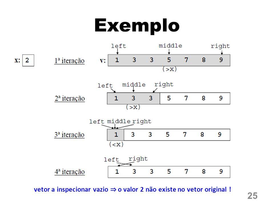 Exemplo vetor a inspecionar vazio ⇒ o valor 2 não existe no vetor original !