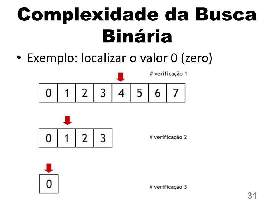 Complexidade da Busca Binária