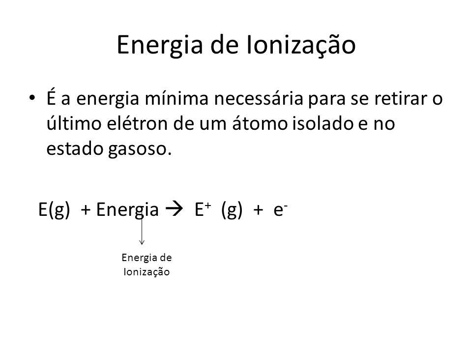 Energia de Ionização É a energia mínima necessária para se retirar o último elétron de um átomo isolado e no estado gasoso.