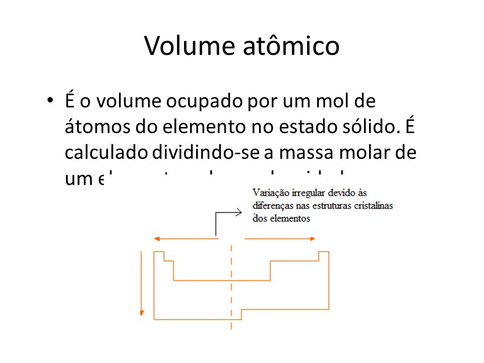 Volume atômico