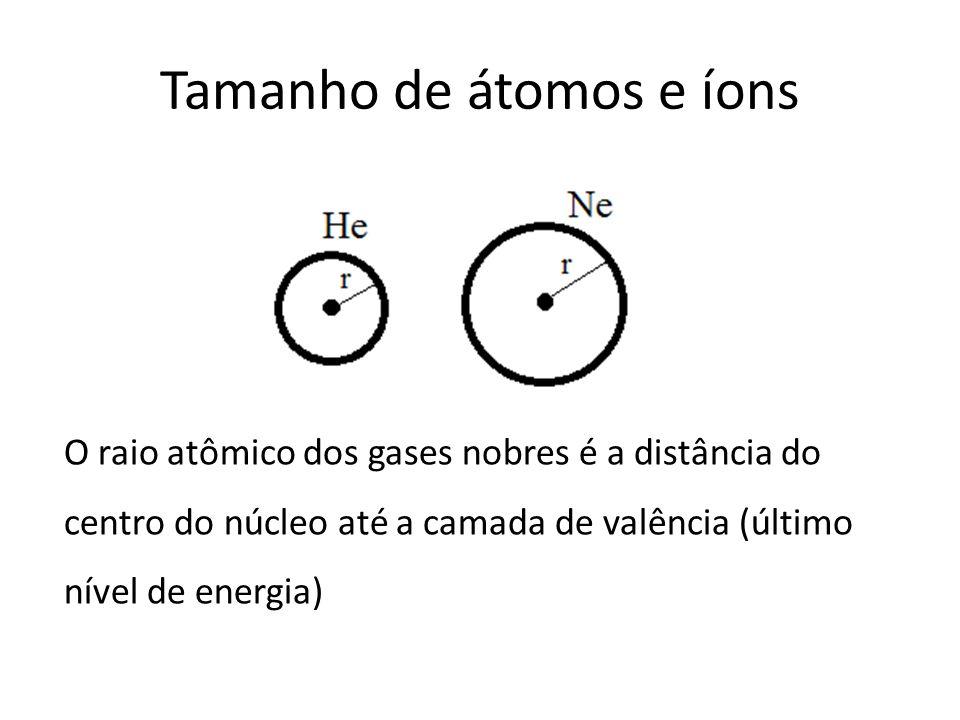 Tamanho de átomos e íons