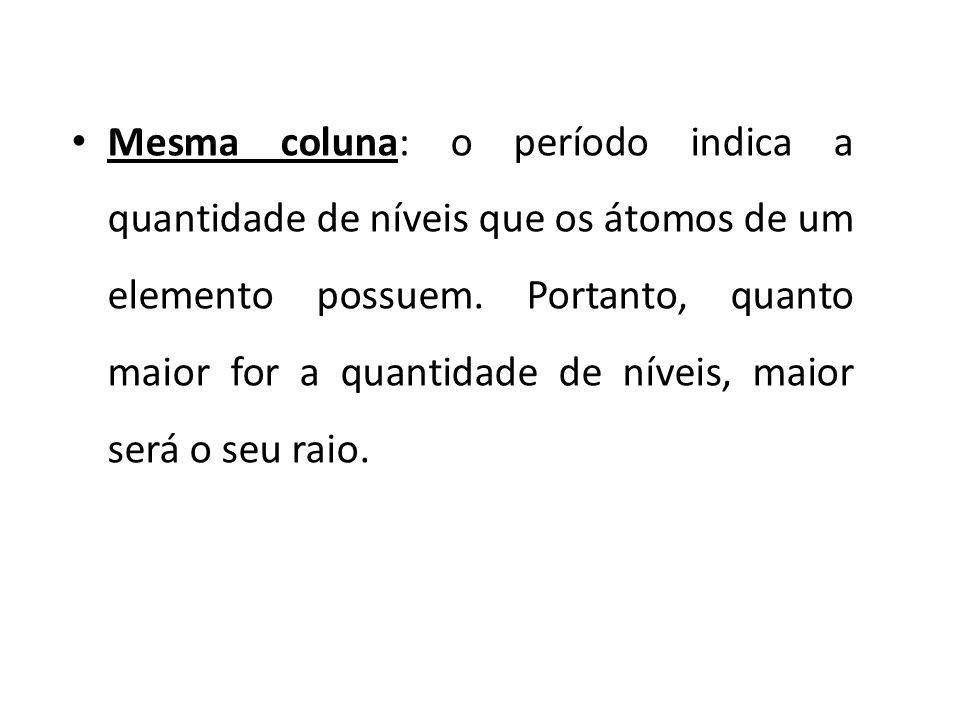 Mesma coluna: o período indica a quantidade de níveis que os átomos de um elemento possuem.