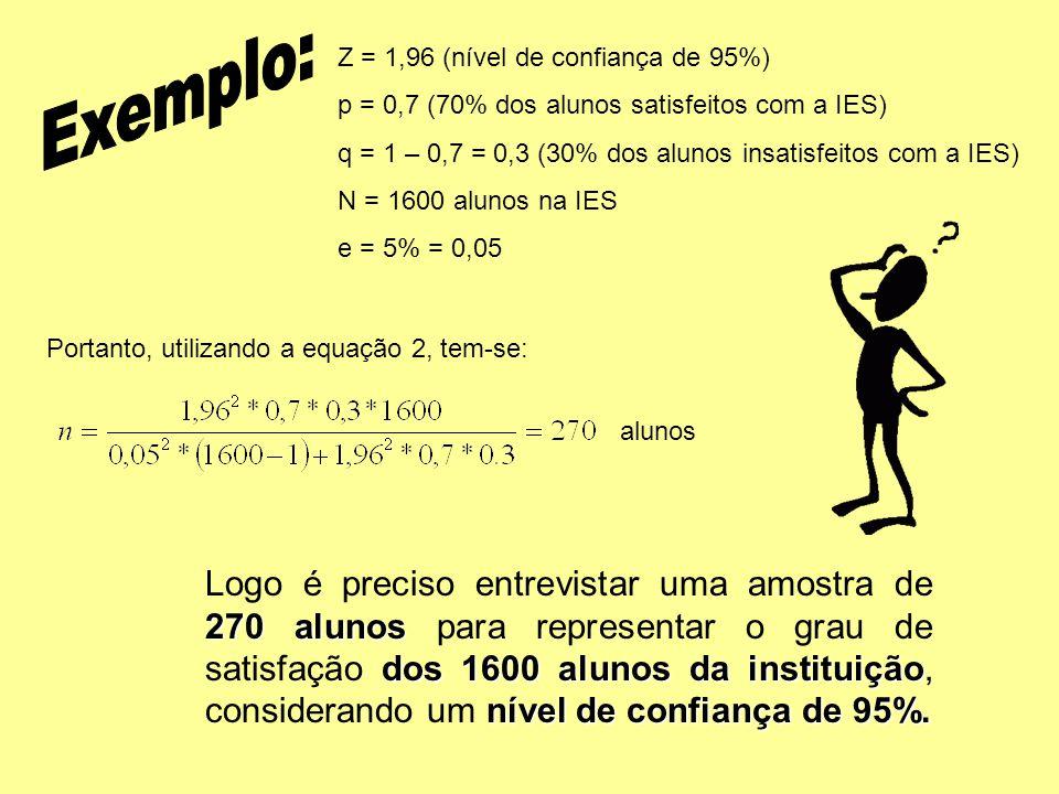 Exemplo: Z = 1,96 (nível de confiança de 95%) p = 0,7 (70% dos alunos satisfeitos com a IES)