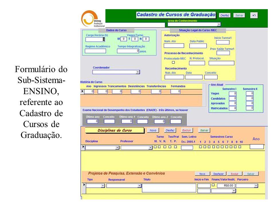 Formulário do Sub-Sistema-ENSINO, referente ao Cadastro de Cursos de Graduação.
