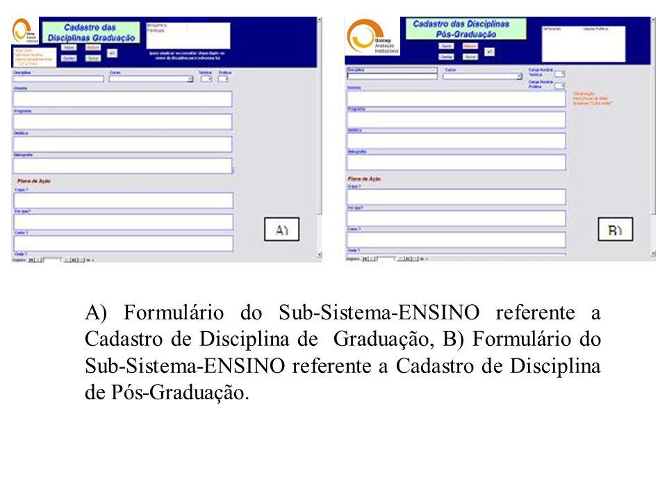A) Formulário do Sub-Sistema-ENSINO referente a Cadastro de Disciplina de Graduação, B) Formulário do Sub-Sistema-ENSINO referente a Cadastro de Disciplina de Pós-Graduação.