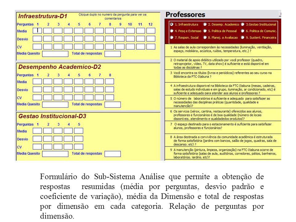 Formulário do Sub-Sistema Análise que permite a obtenção de respostas resumidas (média por perguntas, desvio padrão e coeficiente de variação), média da Dimensão e total de respostas por dimensão em cada categoria.