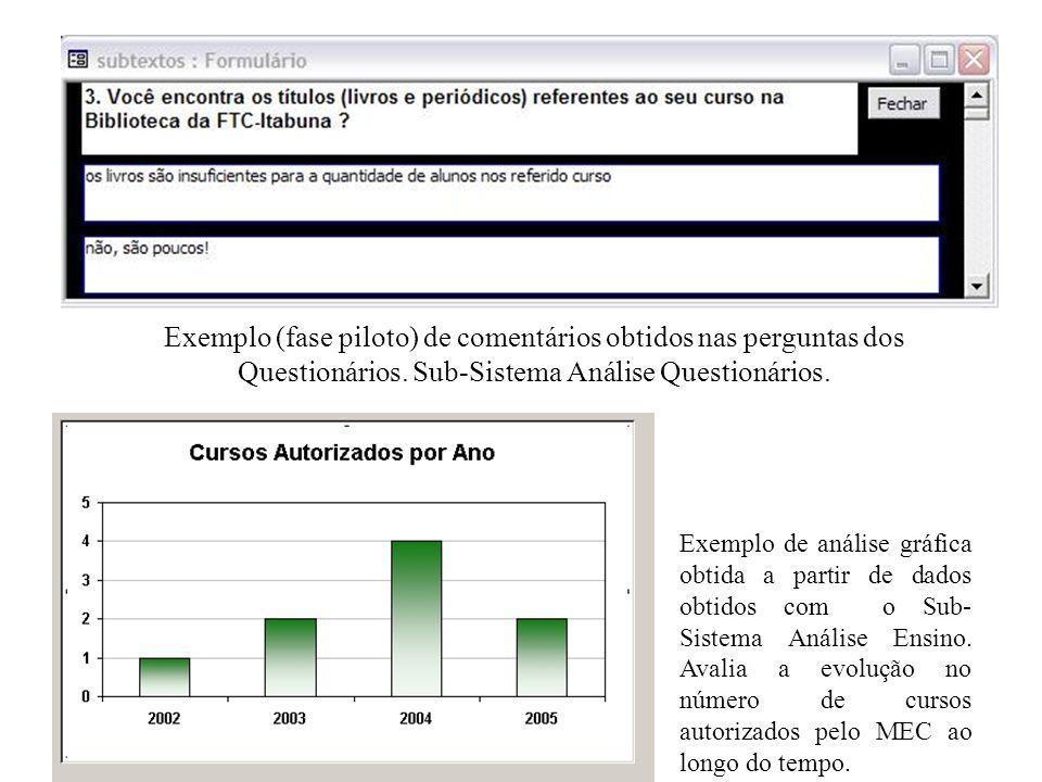 Exemplo (fase piloto) de comentários obtidos nas perguntas dos Questionários. Sub-Sistema Análise Questionários.