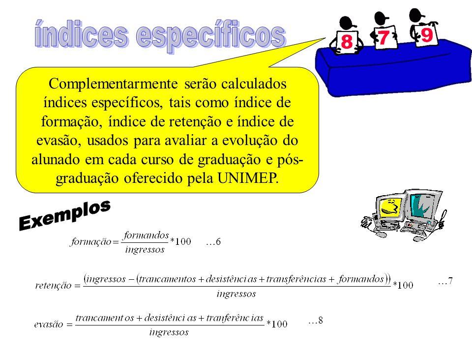 índices específicos Exemplos