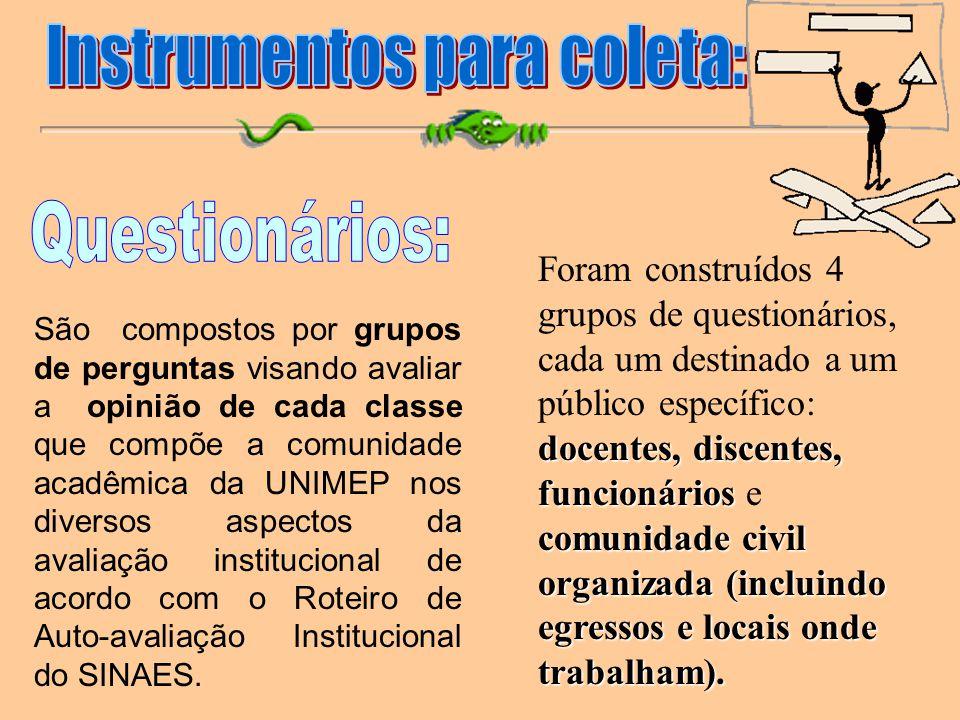 Instrumentos para coleta: