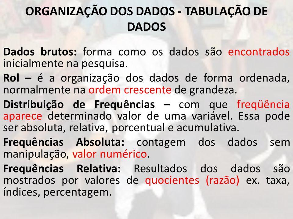 ORGANIZAÇÃO DOS DADOS - TABULAÇÃO DE DADOS