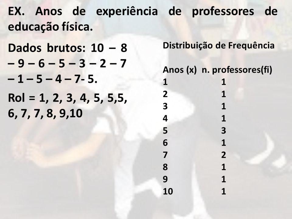 EX. Anos de experiência de professores de educação física.