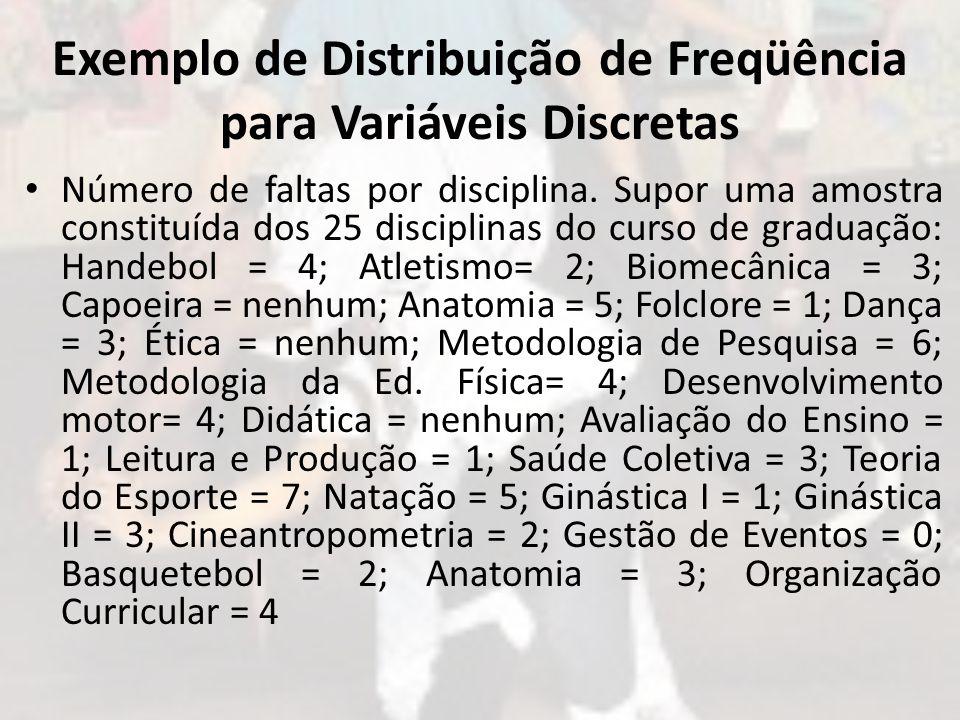 Exemplo de Distribuição de Freqüência para Variáveis Discretas