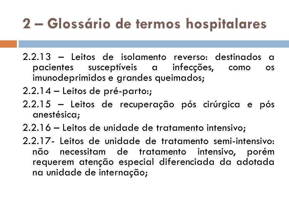 2 – Glossário de termos hospitalares