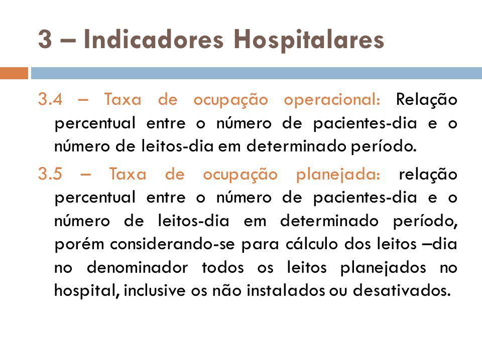 3 – Indicadores Hospitalares
