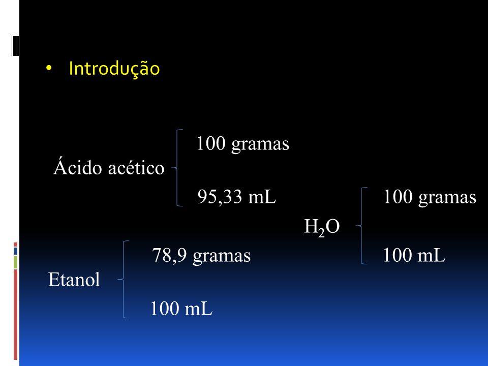 Introdução 100 gramas Ácido acético 95,33 mL 100 gramas H2O 78,9 gramas 100 mL Etanol 100 mL