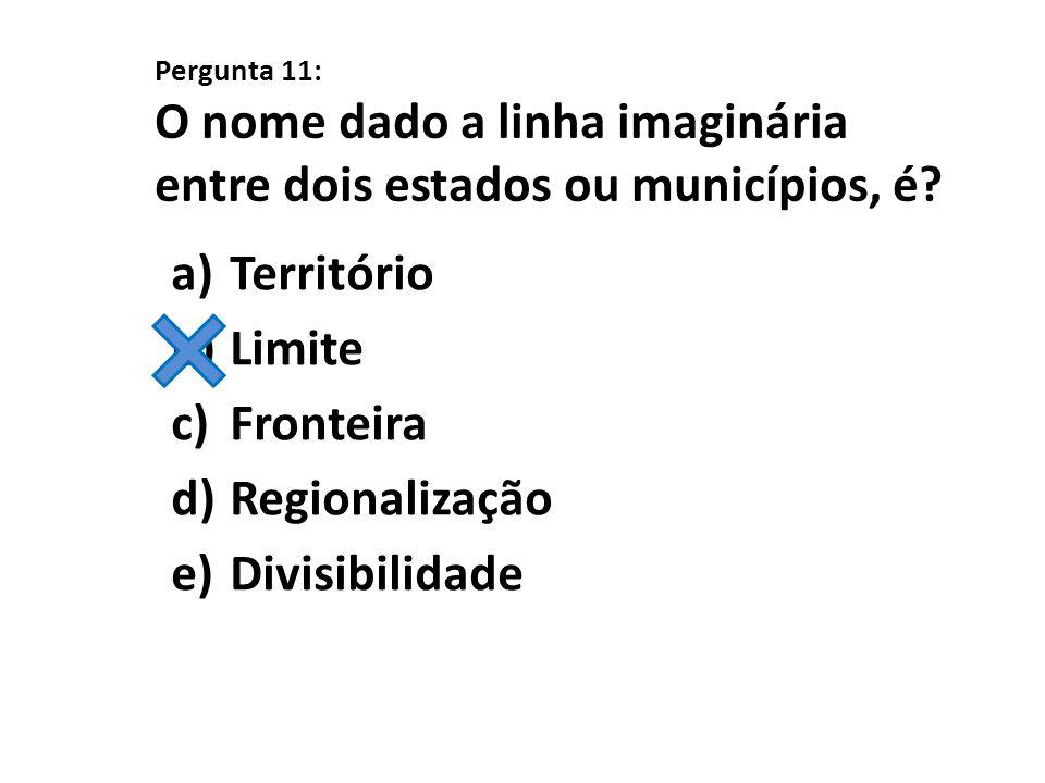Território Limite Fronteira Regionalização Divisibilidade