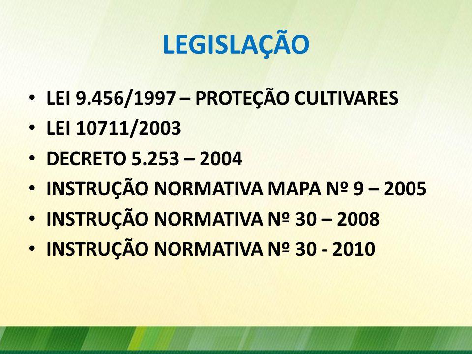 LEGISLAÇÃO LEI 9.456/1997 – PROTEÇÃO CULTIVARES LEI 10711/2003