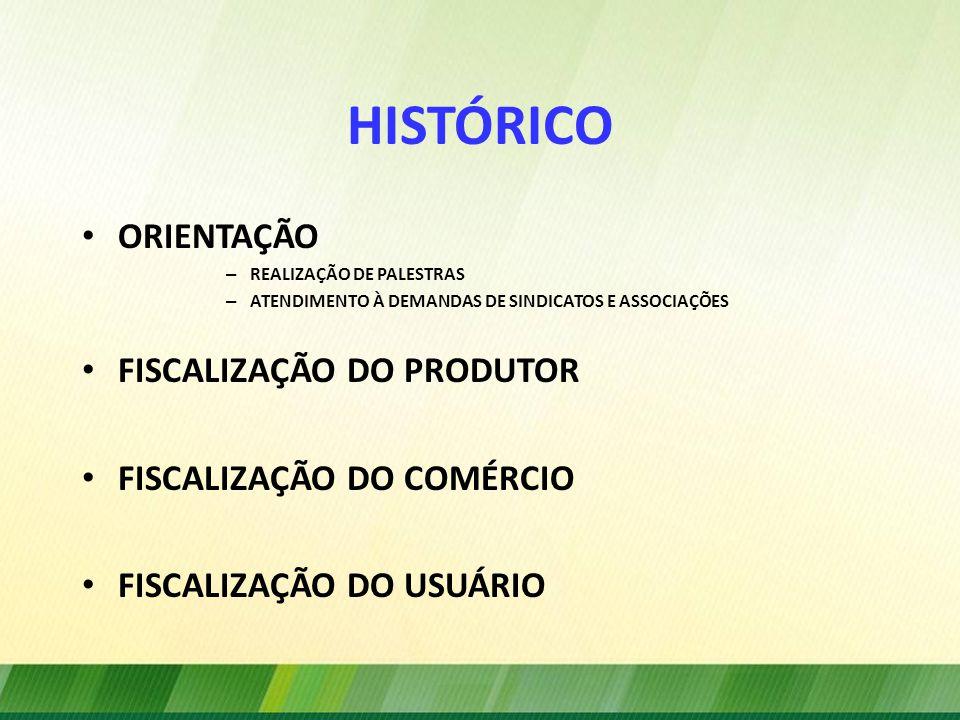 HISTÓRICO ORIENTAÇÃO FISCALIZAÇÃO DO PRODUTOR FISCALIZAÇÃO DO COMÉRCIO
