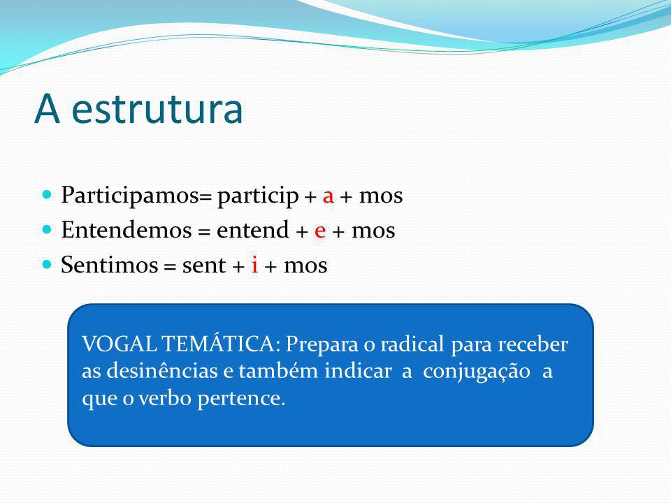 A estrutura Participamos= particip + a + mos