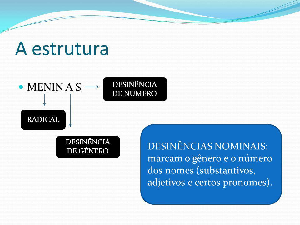 A estrutura MENIN A S. DESINÊNCIA DE NÚMERO. RADICAL.